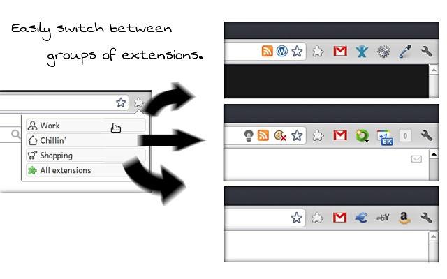 Chrome Erweiterung Google Tool